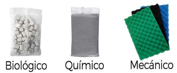 Los tres tipos de filtración utilizados en los sistemas de filtrado de los acuarios y peceras