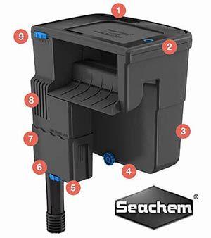 Características Principales de los Filtros Seachem Tidal para peceras