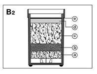Modelo Cargas Filtrantes del filtro exterior eheim classic 250