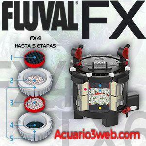 Cargas filtrantes del fluval línea FX