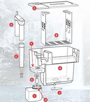 Características principales del filtro AquaClear