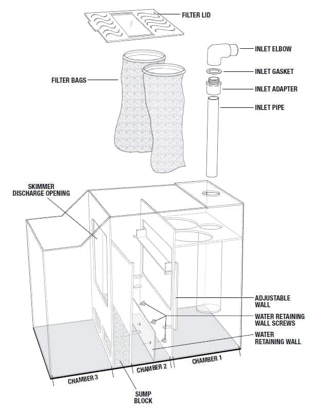 Diagrama de Sump_Installation